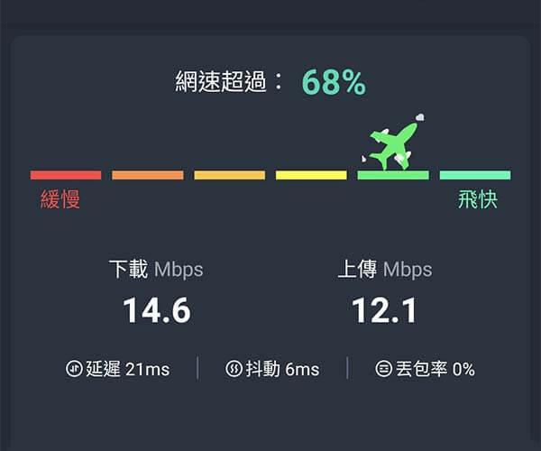 無框網速 台北車站車廂內