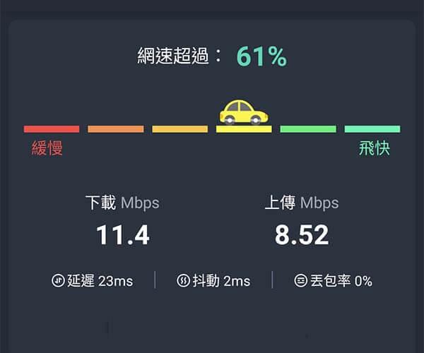 台哥大網速 台北車站車廂內